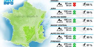 Point neige du 26 février 2015 - ©Skiinfo.fr