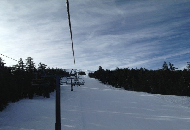 blue skies..well groomed runs!