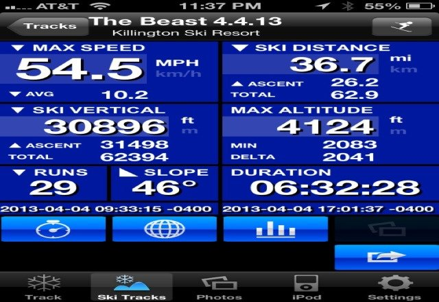 Dropped 30k vert on epic bluebird day at The Beast Thur April 4th. Mostly Bear in the AM and Superstar in the PM.