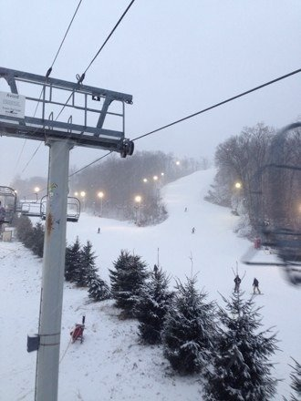 Just started snowing!!!!