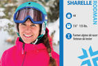 Ski Testers: Sharelle Rodman - Sharelle Rodman. Job in
