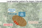 Aspen/Snowmass Snow 101