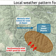 Tips on forecasting snow fall at Aspen/Snowmass.