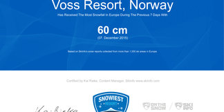 Snowiest Resort of the Week (49/2015): Norsko vede na celé čáře
