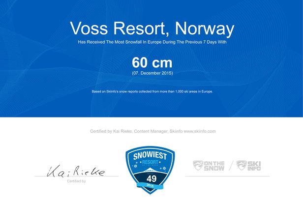 Najviac zasneženým strediskom 49. týždňa je nórsky Voss