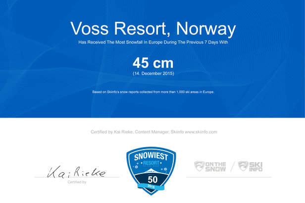 Snowiest Resort of the Week (50/2015): Málo snehu stačilo na víťazstvo Nórska ©Snowiest Resort of the Week