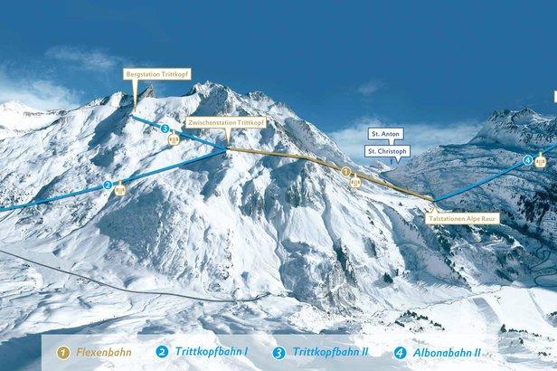 Planowane kolejki łączące ośrodki Lech/Zürs i Sankt Anton  - © Ski Arlberg