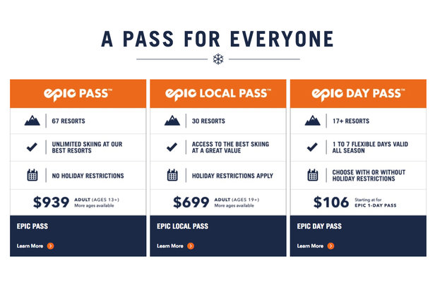 Vail Resorts announces the Epic Day Pass.