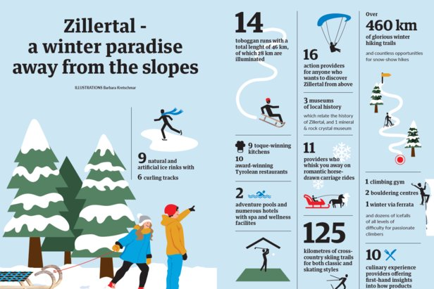 Explore the whole winter paradise of the Zillertal  - © Zillertal Tourismus GmbH