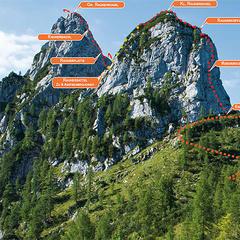 Klettersteig HOCHKOGEL - Überschreitung Kl. und Gr. Rauherkogel - Ebensee - © Heli Putz / Werbegams